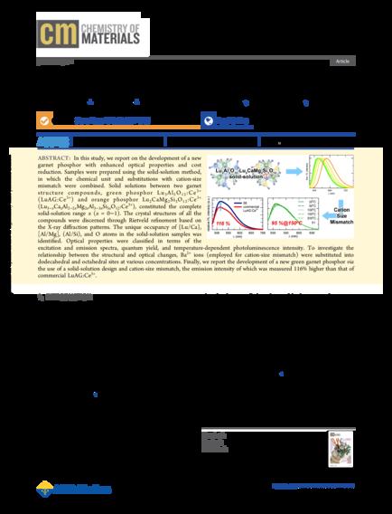 Publications Materials Virtual Lab