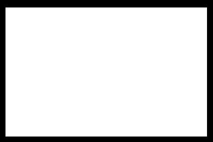 Materials Virtual Lab